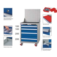 Mobile Tool Cabinet - Heavy Duty