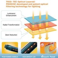 Cens.com Tri-Optica Layered (TRIO) Filtering System PRODISC TECHNOLOGY INC.