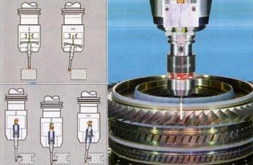 工件量測探針系列