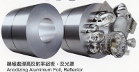 ALMECO-Anodizing Aluminium Foil, Reflector