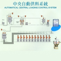 Automatic central loading control system