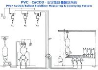 PVC、CaCO3、安定劑計量輸送系統