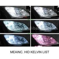 HID Kit Xenon Headlamp System