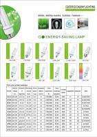 Cens.com Energy-saving lamp ODEER ELECTRONICS LIGHTING CO., LTD.
