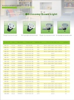 Cens.com Down light ODEER ELECTRONICS LIGHTING CO., LTD.