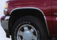 Cens.com Fender Trim TOP RUNNERS CO., LTD.