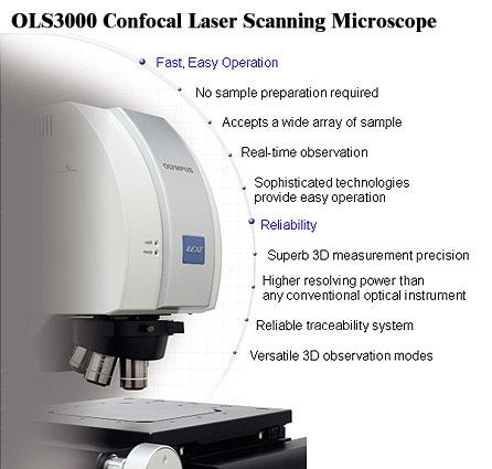 雷射量测显微设备