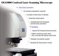 雷射量測顯微設備