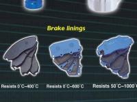 Brake Linings