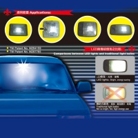 Super-bright LED light-source modules for automobile interiors