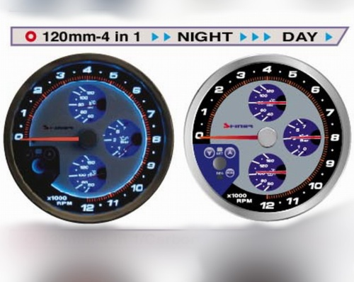 EL Dashboards, High Performance Gauges