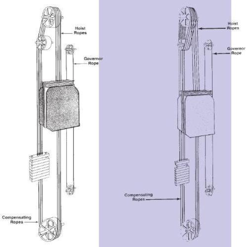 电梯用钢丝绳