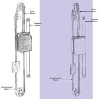 Elevator Wire Rope