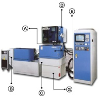 CNC Wire Cut E.D.M.