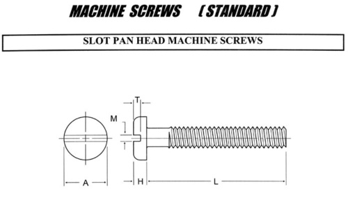 MACHINE SCREWS(STANDARD)
