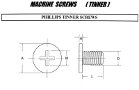 MACHINE SCREWS(TINNER)