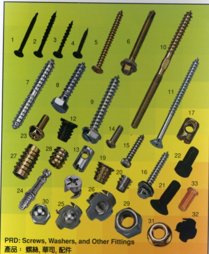 Screws Washers and Other Fittings
