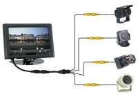 7 inch stand alone / headrest monitor rearview camera with monitor. Water resistant vision