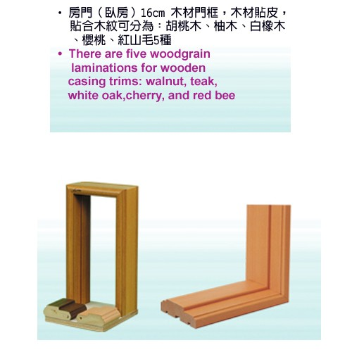 Partitions for wall panels