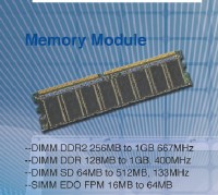 Cens.com DRAM PEAKCOM TECHNOLOGY CO., LTD.