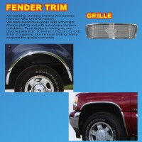 Cens.com Fender Trim LUN AN PAN ENTERPRISE CO., LTD.